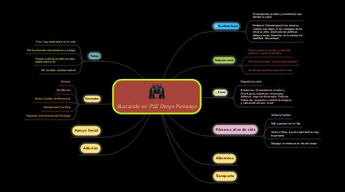 Mind Map: Buscando mi PLE Denys Pumarejo