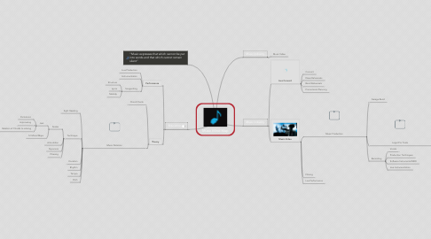 Mind Map: Music Mind Map