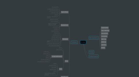 Mind Map: Soraka