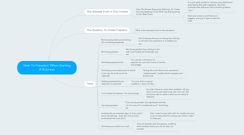 Mind Map: How To Freedom When Starting A Business