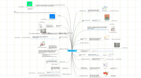 Mind Map: Фразеологизмы2