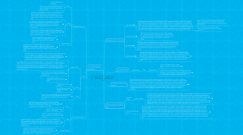 Mind Map: How do culture and time influence how individuals and communities react to loss?