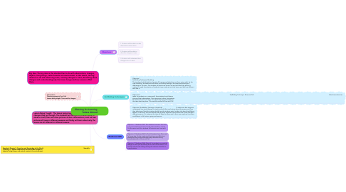 Mind Map: Planning for Learning            Tahera Ahmad