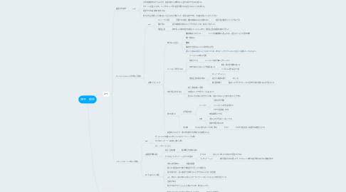 Mind Map: 畑中 優季