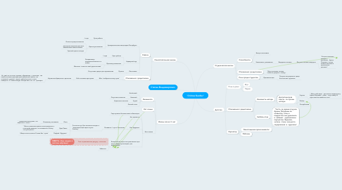 "Mind Map: ""Стёпка Балбес"""