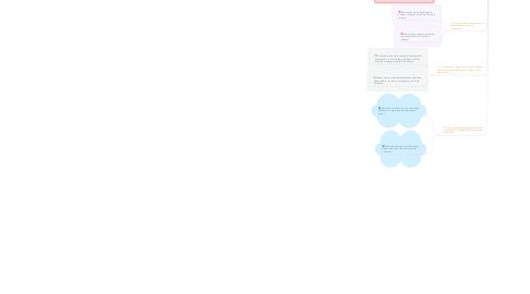 Mind Map: Las Competencias Docentes en la EMS
