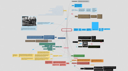 Mind Map: Attitudes and actions affecting ethno cultural minority groups (Racism and Prejudice in Canada troughout history) By: Abdulrehman Arif