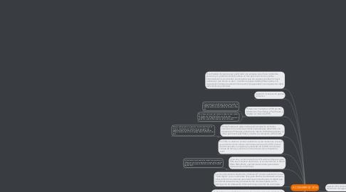 Mind Map: E-COMMERCE 2014