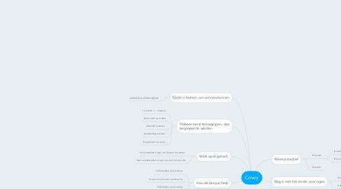 Mind Map: Covey