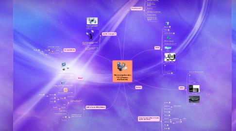 Mind Map: Ma conception des TIC (Champs d'utilisation)