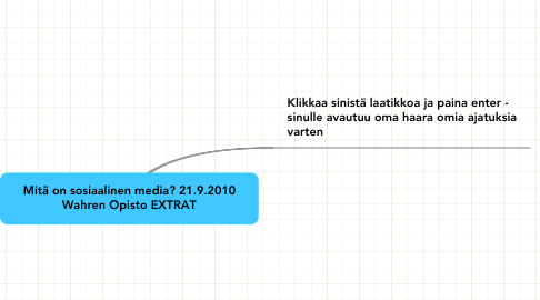 Mind Map: Mitä on sosiaalinen media? 21.9.2010 Wahren Opisto EXTRAT