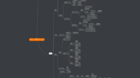 Mind Map: PC5bai 1期プロモーション