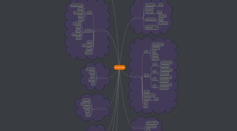 Mind Map: Структура