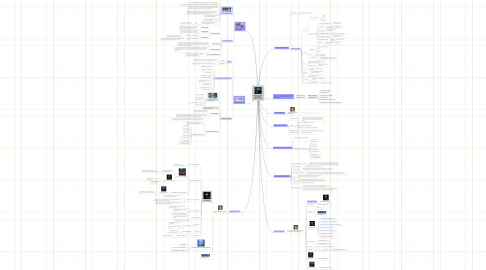 Mind Map: GVO Conference: The Biggest Communications Launch in History