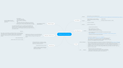 Mind Map: Roberto Cere' Summary