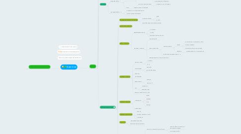 Mind Map: Агрегатор