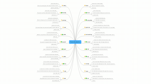 Mind Map: Personality adjectives