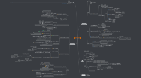 Mind Map: Dプロジェクト