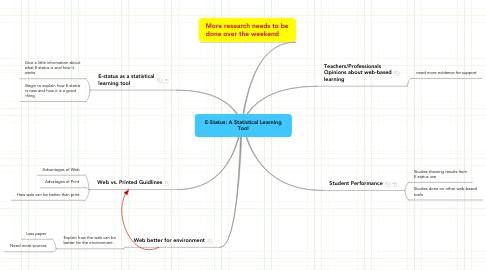 Mind Map: E-Status: A Statistical Learning Tool