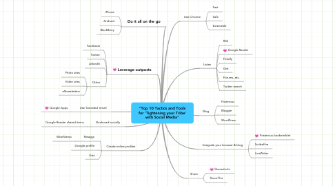 "Mind Map: ""Top 10 Tactics and Tools for 'Tightening your Tribe' with Social Media"""