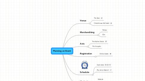 Mind Map: Planning an Event