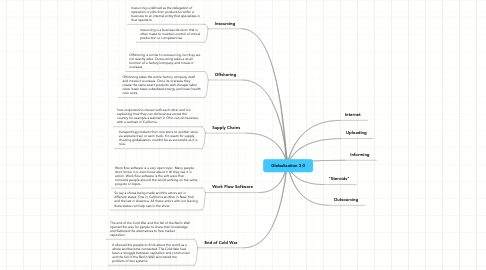 Mind Map: Globalization 3.0