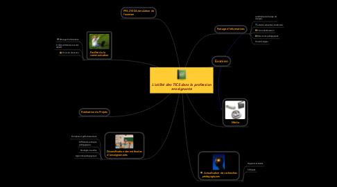 Mind Map: L'utilité des TICS dans la profession enseignante