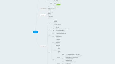 Mind Map: 系统设计