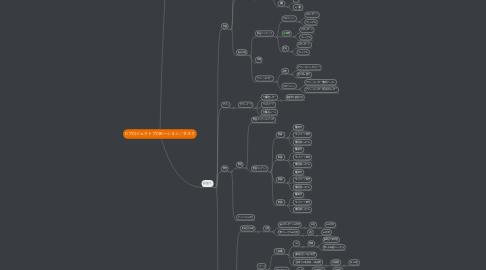 Mind Map: Dプロジェクトプロモーション/タスク