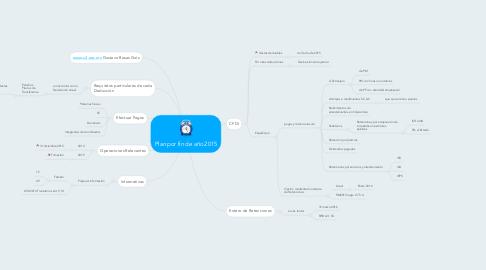 Mind Map: Plan por fin de año 2015