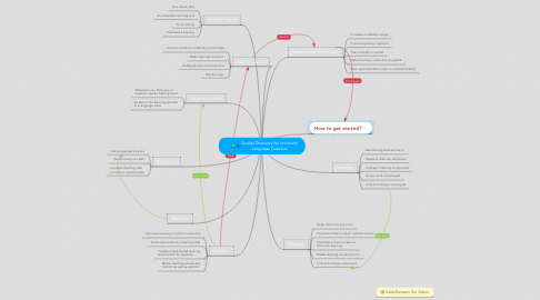 Mind Map: Quizlet Discovery for University Language Teachers