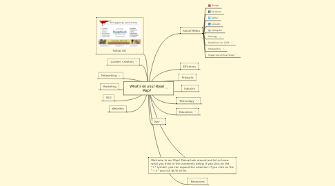 Mind Map: What's on your Road Map?