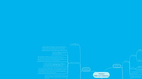 Mind Map: Аренда (Работа+Стоимость)