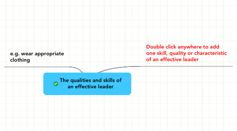 Mind Map: The qualities and skills of an effective leader
