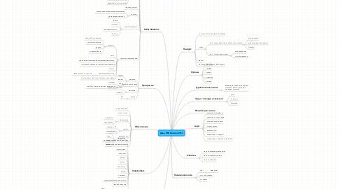Mind Map: День ПРАГматика 2013