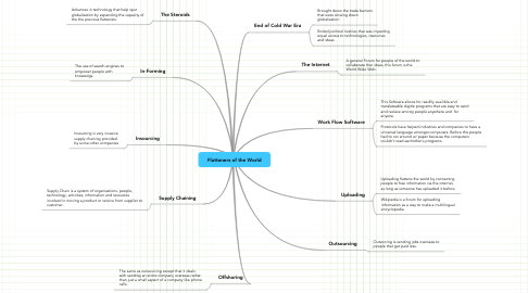 Mind Map: Flatteners of the World