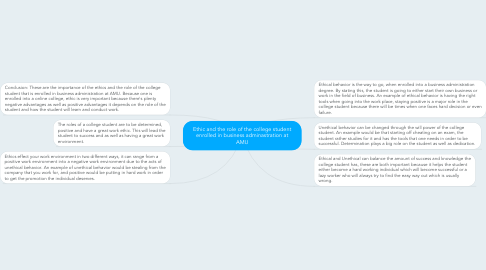 Mind Map: Ethic and the role of the college student enrolled in business adminastration at AMU
