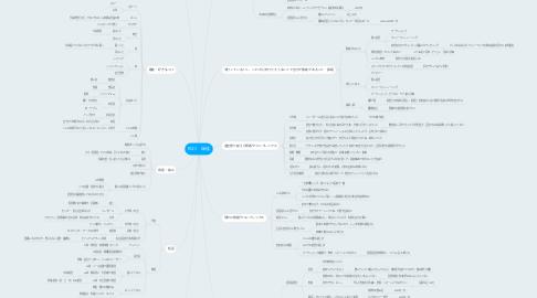 Mind Map: 松川 瑞佳