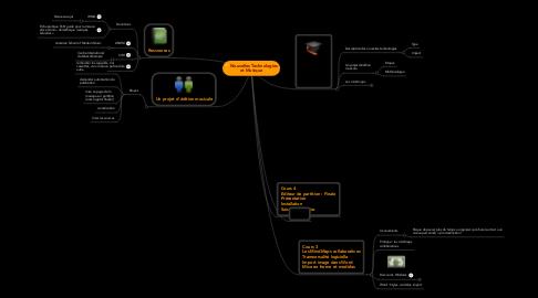 Mind Map: Nouvelles Technologieset Musique