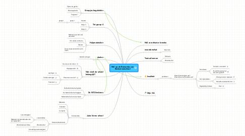 Mind Map: Nt2 op de Bernardus vanBockxmeerschool