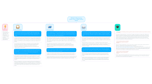 Mind Map: M5U3A1 Differentiating Lesson Plans to Meet Student Needs