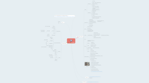 Mind Map: Genre