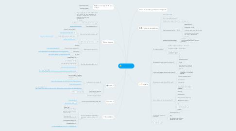 Mind Map: Studiekeuzes