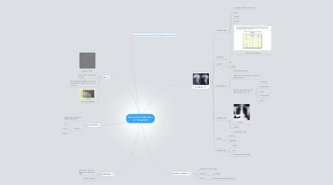 Mind Map: Vad påverkar bildkvalite i en röntgenbild