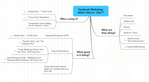 "Mind Map: Facebook Marketing: What's Not to ""Like""?"