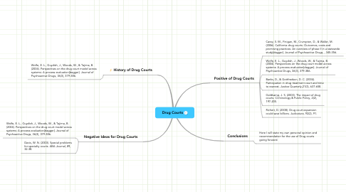 Mind Map: Drug Courts