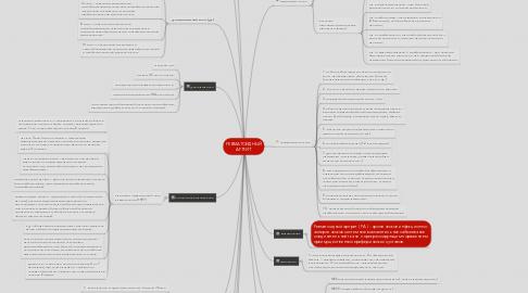 Mind Map: РЕВМАТОИДНЫЙ АРТРИТ