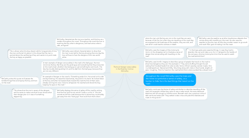 Mind Map: Theme of danger versus safety in the Road by: Cormac McCarthy