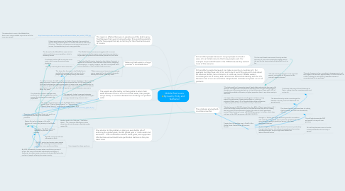 Mind Map: Middle East Issues By Austin, Emily and Nathaniel