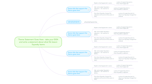 Mind Map: Theme Statement Goes Here - take your IDEA and write a statement about what life lesson Squeaky learns